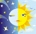Сегодня – день весеннего равноденствия