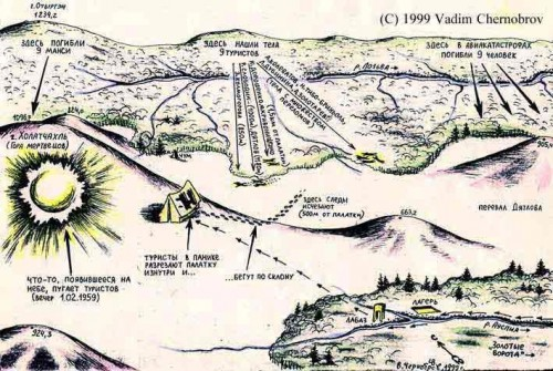 Перевал Дятлова реконструкция