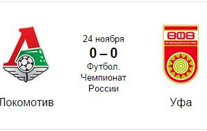 Локомотив Уфа