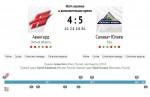 Обзор хоккейного матча регулярного сезона КХЛ 2014-2015 года. «Авангард» (Омская область) — «Салават Юлаев» (Уфа) 4:5(ОТ)