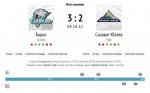 Обзор хоккейного матча регулярного сезона КХЛ 2014-2015 года. «Барыс» (Астана) — «Салават Юлаев» (Уфа) 3:2