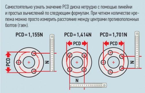 Как узнать PCD