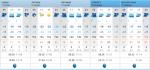 В Уфе ожидается резкое похолодание
