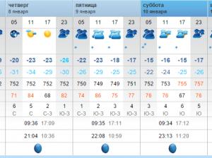 погода 6 января