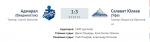 Обзор хоккейного матча регулярного сезона КХЛ 2014-2015 года. «Адмирал» (Владивосток) — «Салават Юлаев» (Уфа) 1:3