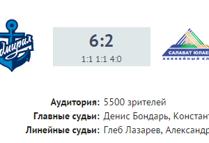 Адмирал - СЮ 2 матч