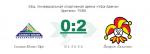 Обзор хоккейного матча регулярного сезона КХЛ 2014-2015 года. «Салават Юлаев» (Уфа) – «Йокерит» (Хельсинки) 0:2.