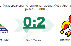 СЮ - Йокерид