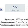 СЮ - Сибирь