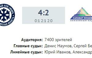 Сибирь - СЮ матч 2