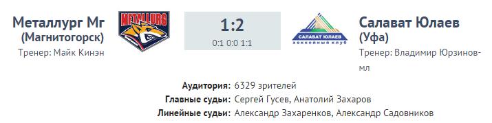 Металлург Мг - СЮ плейофф матч 2