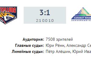 Металлург Мг - СЮ плейофф матч 5