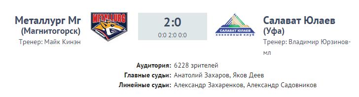 Металлург Мг - СЮ плейофф