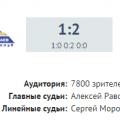 СЮ - Метталург МГ 3 матч