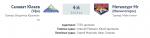 Обзор 4-го хоккейного матча плей-офф 1/8 финала Восточной Конференции Кубка Гагарина 2014-2015 года. «Салават Юлаев» (Уфа) — «Металлург» (Магнитогорск) 4:6