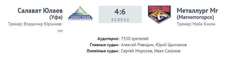 СЮ - Метталург МГ 4 матч