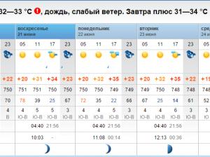погода 20 июня