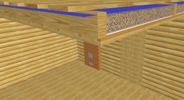 Утипление потолка