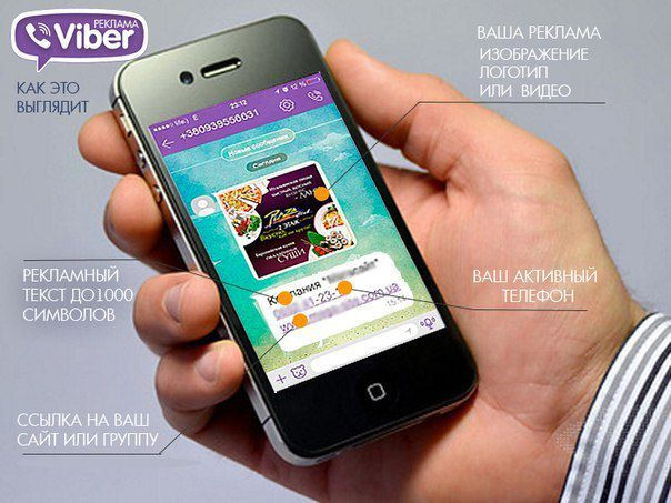 Продавай через Viber