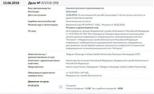 решение о блокировке Telegram